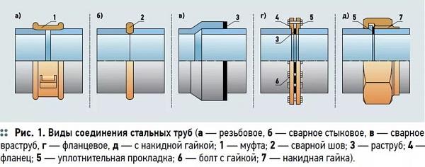 стальные трубы.jpg