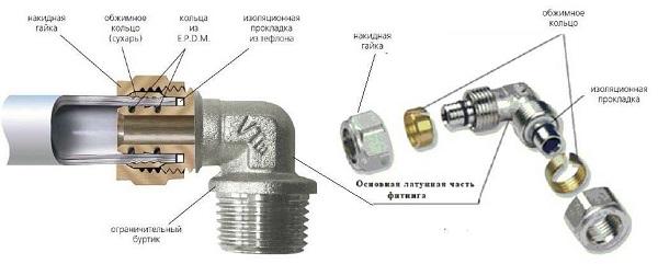 Металлопластиковые трубы.jpg